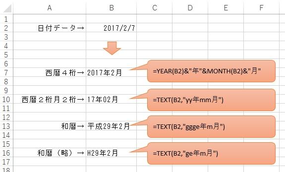 Excelで日付表示