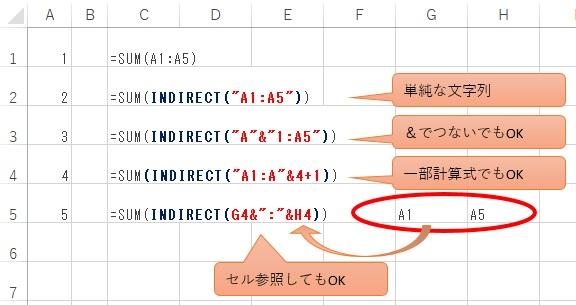 INDIRECT関数の使い方