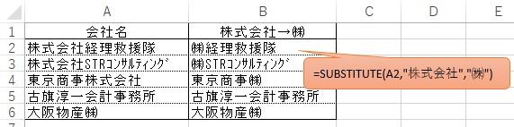 関数で文字列の一部を書き換える