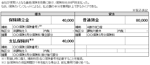 生命保険の勘定科目と消費税