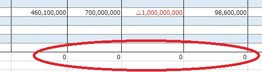 キャッシュフロー精算表のサンプルシートの効率化のポイント