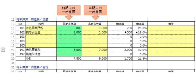 繰延税金資産の計算&注記作成シートの作成方法