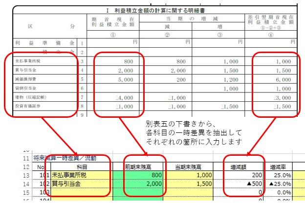 繰延税金資産の計算&注記作成シートの入力方法