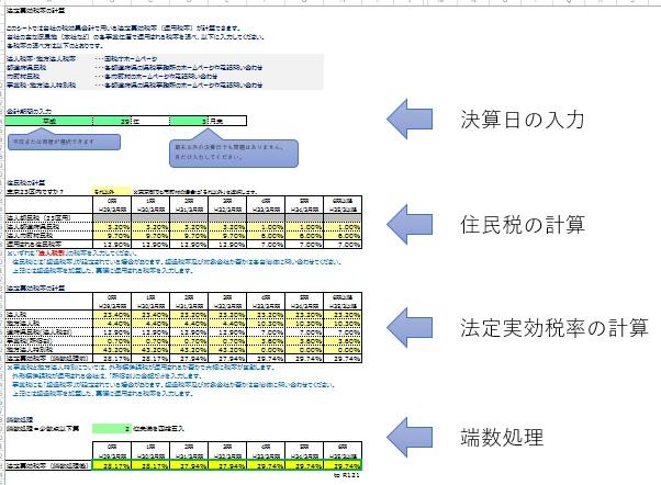 税効果会計の法定実効税率計算シートの使い方