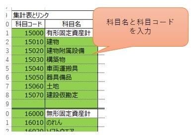 固定資産の万能集計シートの使い方