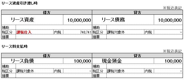 リース資産の利息相当額の消費税の仕訳(簡便的な会計処理)